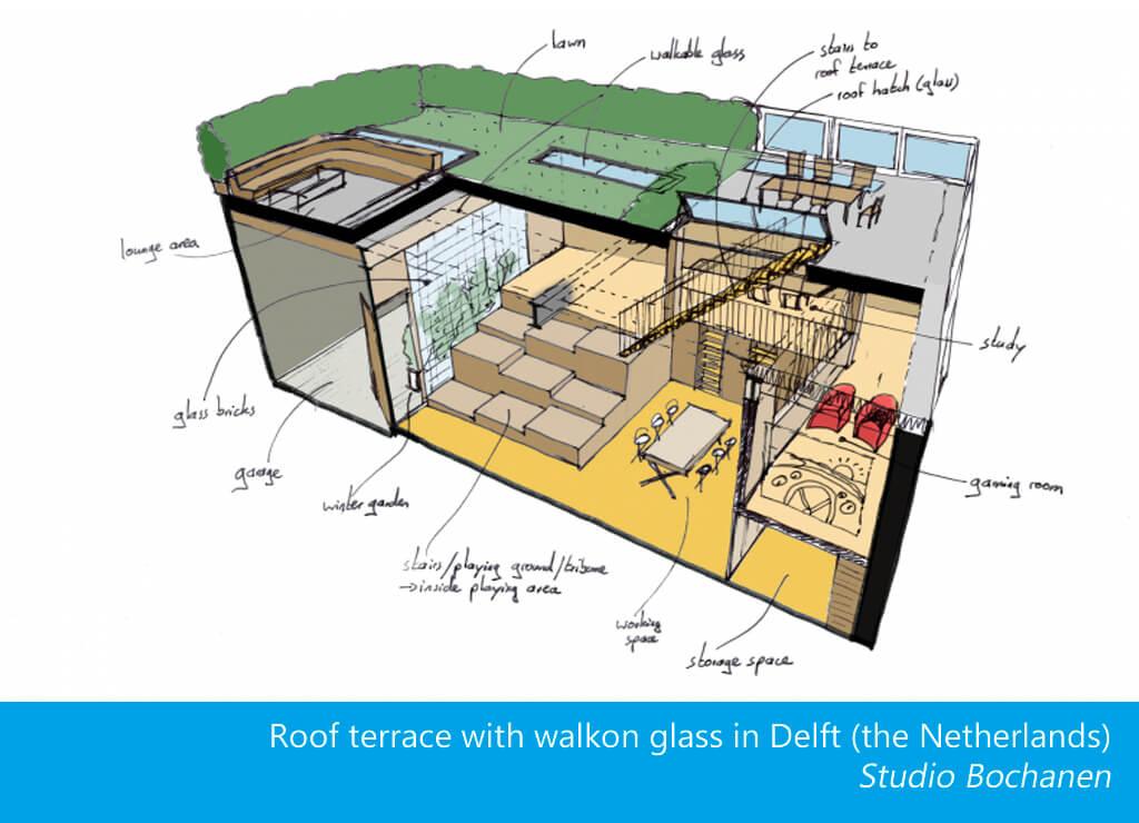 Terraza en la azotea con vidrio transitable